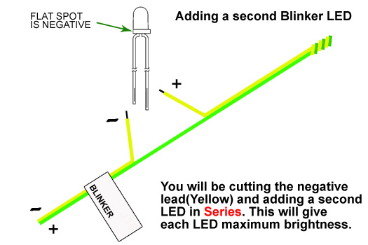 blinker_diagram